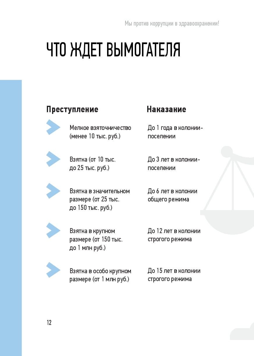 Противодействие коррупции-011