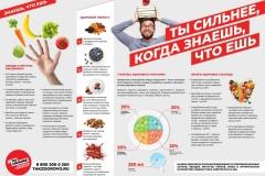 Minzdrav_poster_pitanie-001