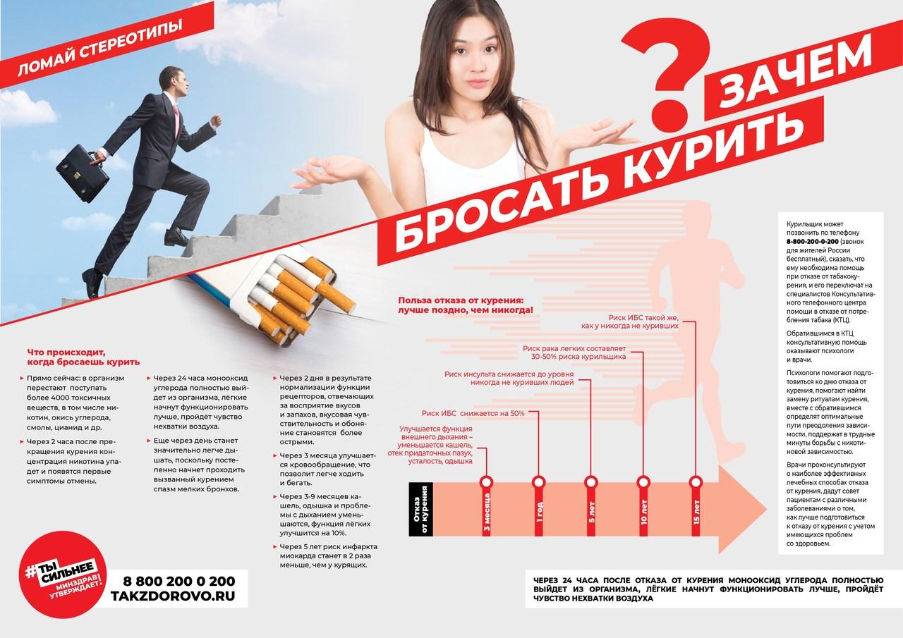 Minzdrav_poster_alko-003_Easy